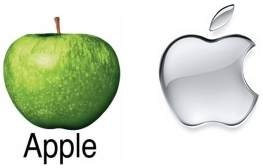 ApplevsApple